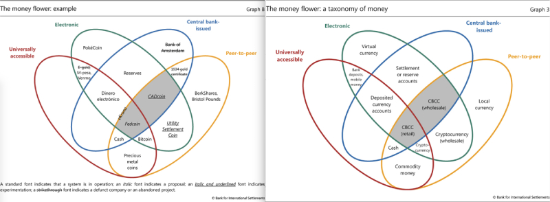 BIS Money Flower Silver Gold