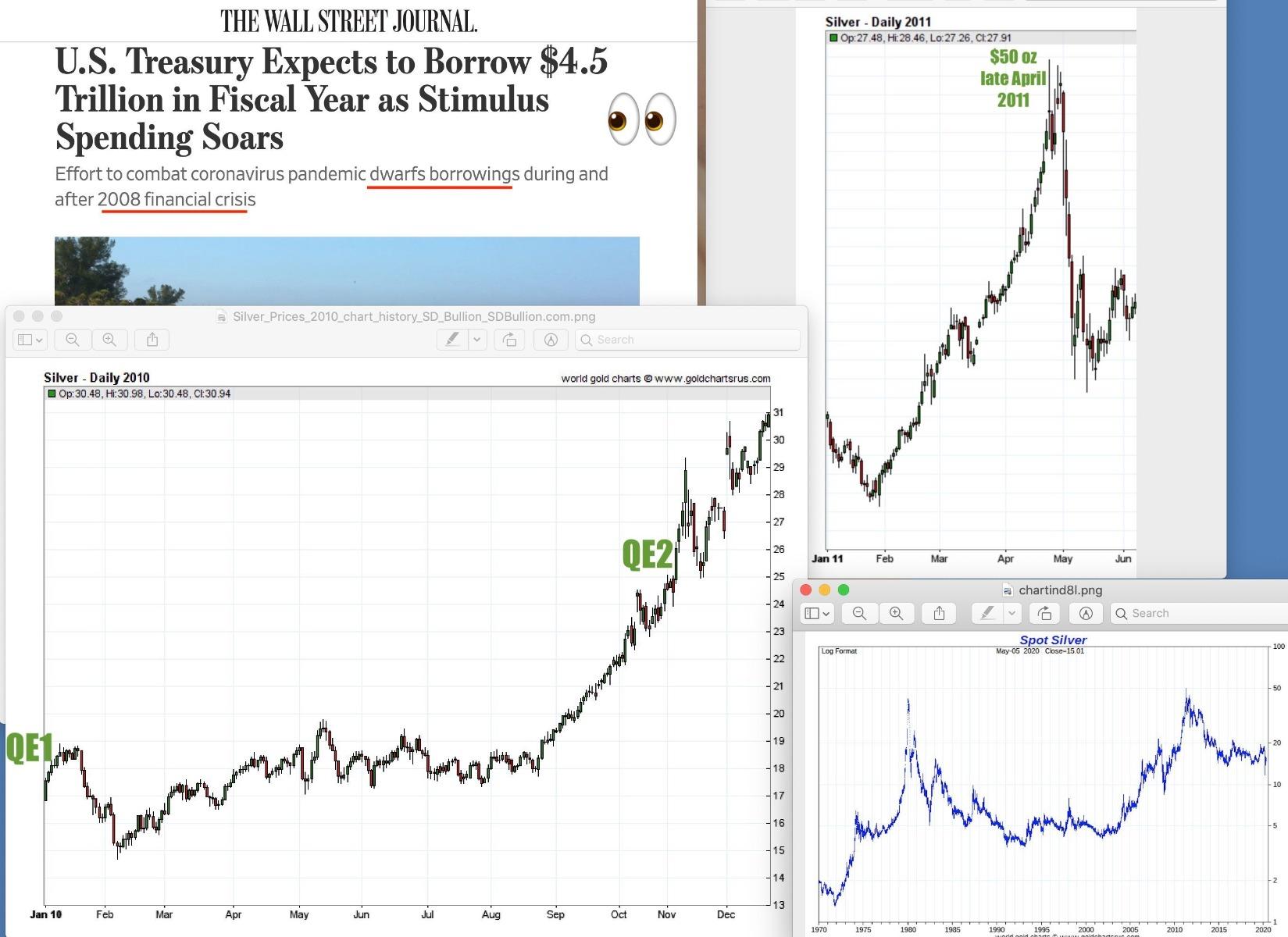 QE1 QE2 Silver Prices 2010-2011