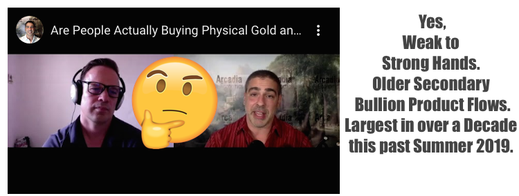 Buying Gold Silver? Have Investors Been Buying Bullion Lately?