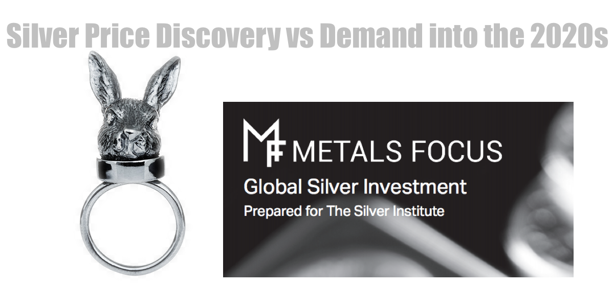 Silver Demand Heading into the 2020s