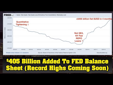 Federal Reserve Record High Balance Sheet On Pace April 2020