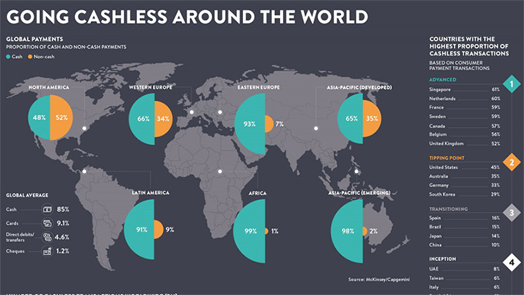 Going Cashless Around the Globe map