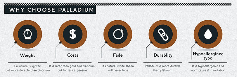 Why Choose Palladium Graphic