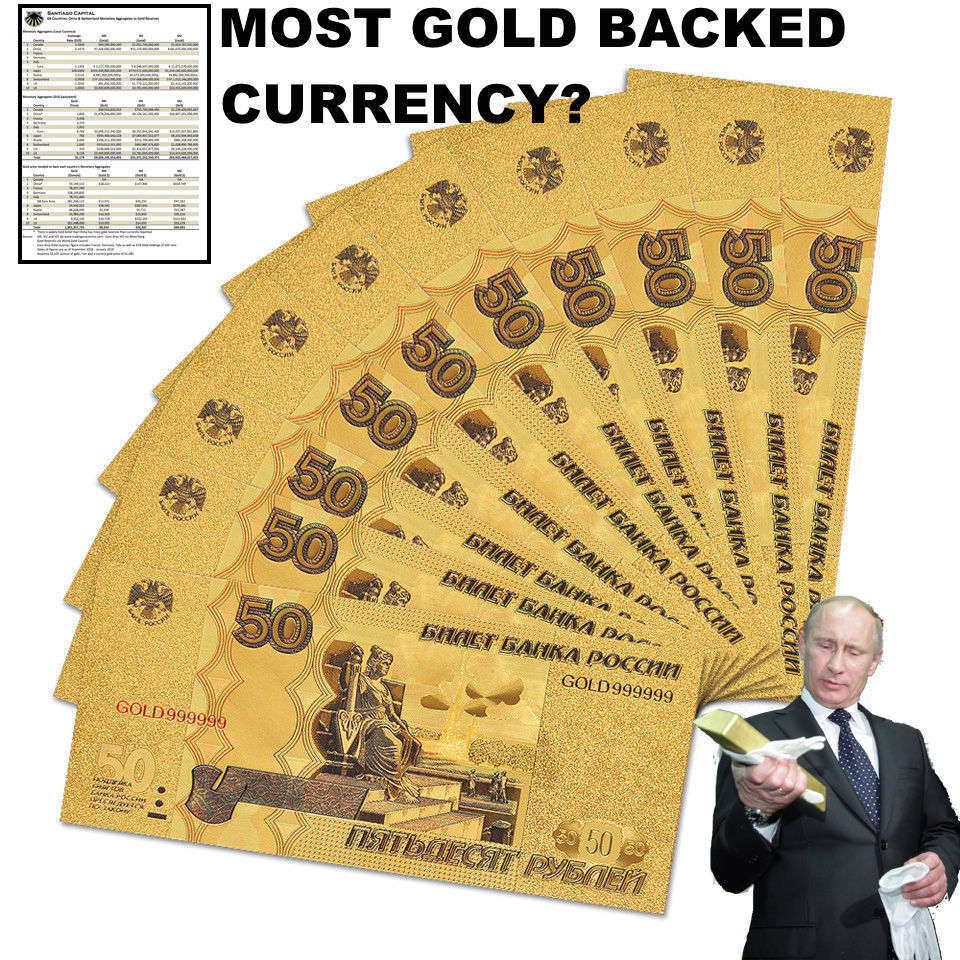 Gold Backed Currency: Russian Ruble?