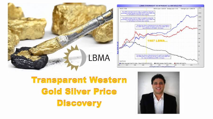 LBMA Gold Price Transparency in One Chart
