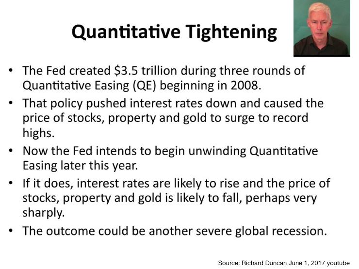 Quantitative Tightening into the Next Market Crash James Rickards SD Bullion SDBullion.com
