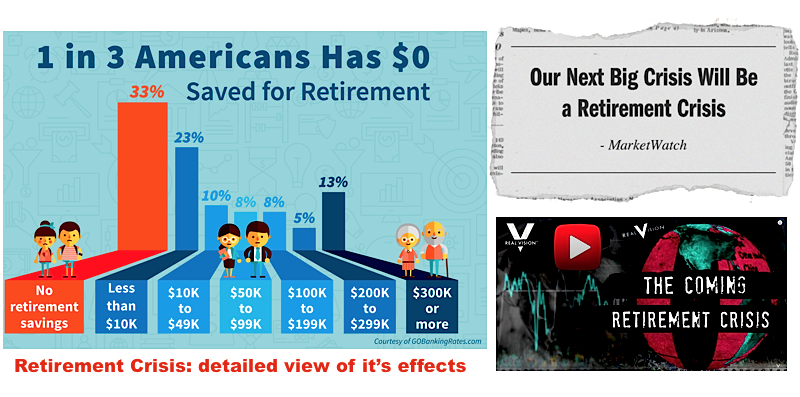 Retirement Crisis: Baby Boomers Impact