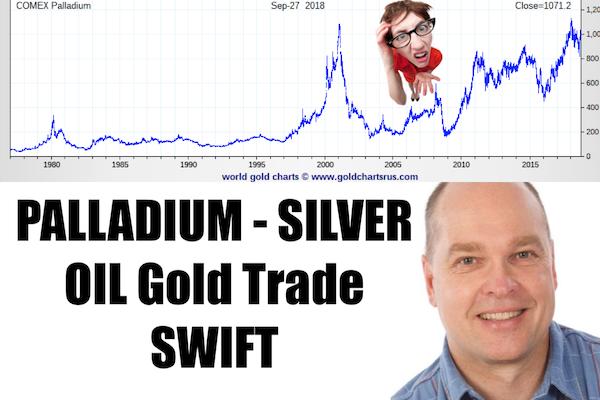 Silver, Palladium, Oil Gold SWIFT | David Jensen