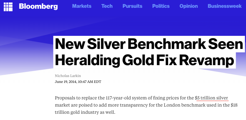 Bloomberg Silver derivatives dwarf physical Silver trading volumes What are Silver Futures Contracts and how do they work SD Bullion SDBullion.com