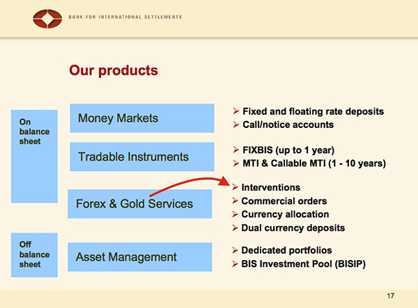 Real Estate, Gold, Silver, USD | Eric Dubin & Dave Kranzler