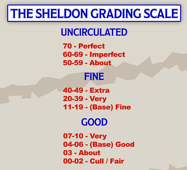 The Sheldon Grading Scale Grading Companies Use
