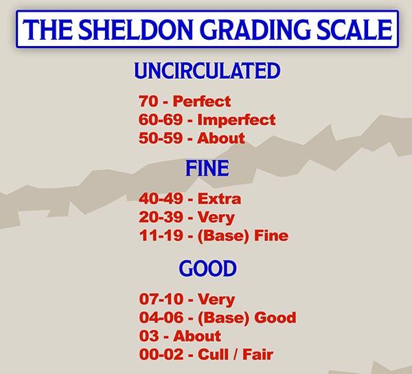 the-sheldon-coin-grading-scale-grading-companies-use-PCGS-NGC-SD-Bullion-SDBullion.com