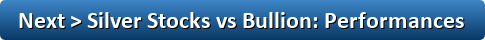Silver ETF vs Silver Bullion Performances