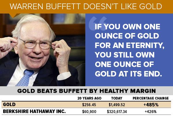 Buffett silver investment Berkshire vs gold 21st Century