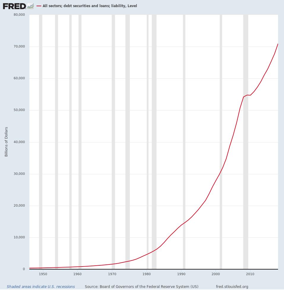 Market Crash Charts David Jensen