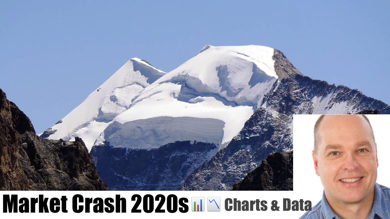 Market Crash 2020s Charts & Data | David Jensen