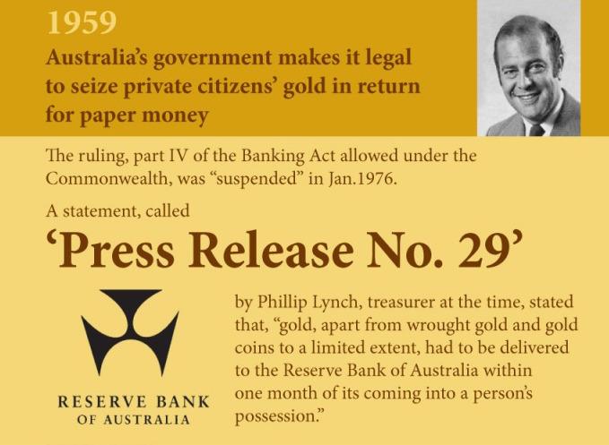 Gold Confiscation Australia 1959 SD Bullion blog