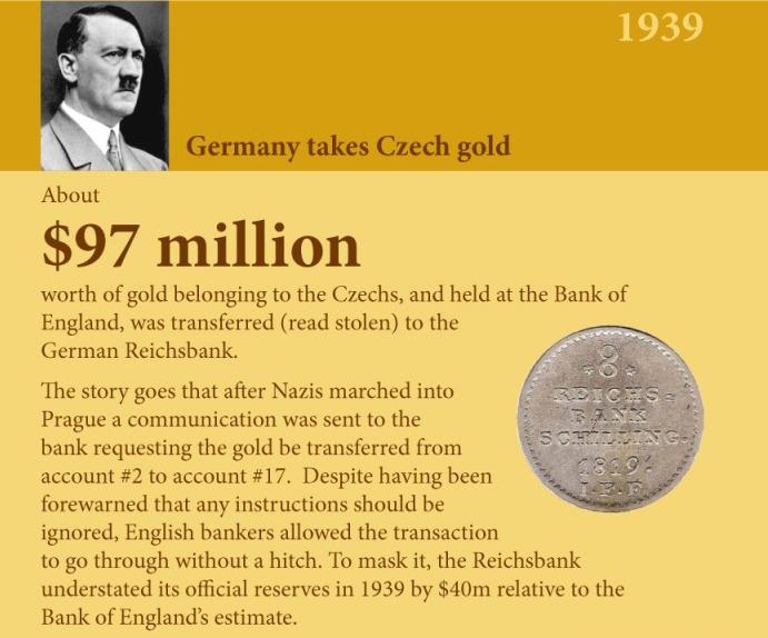 Gold Confiscation Nazis 1939 Czech Bullion SD Bullion blog