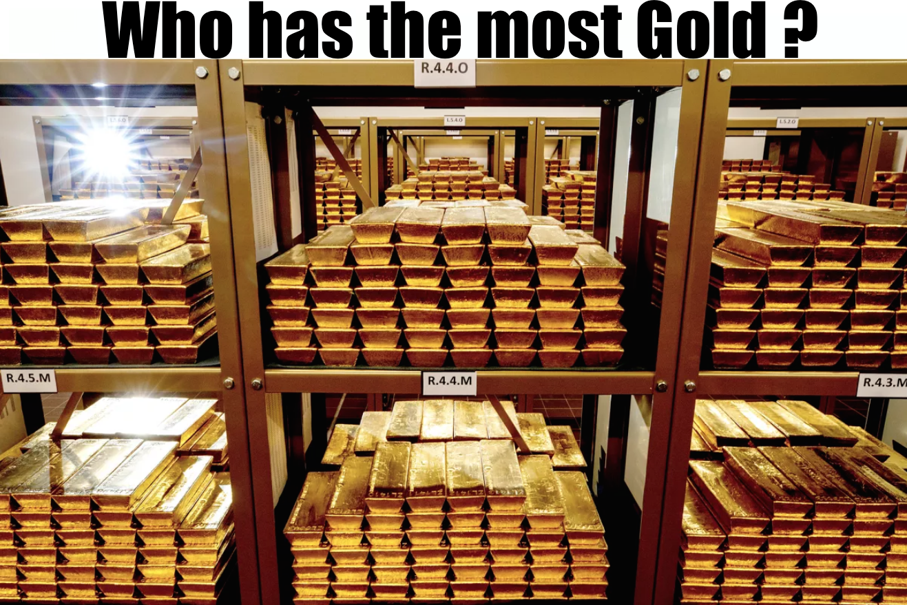 Who has the most gold? SD Bullion