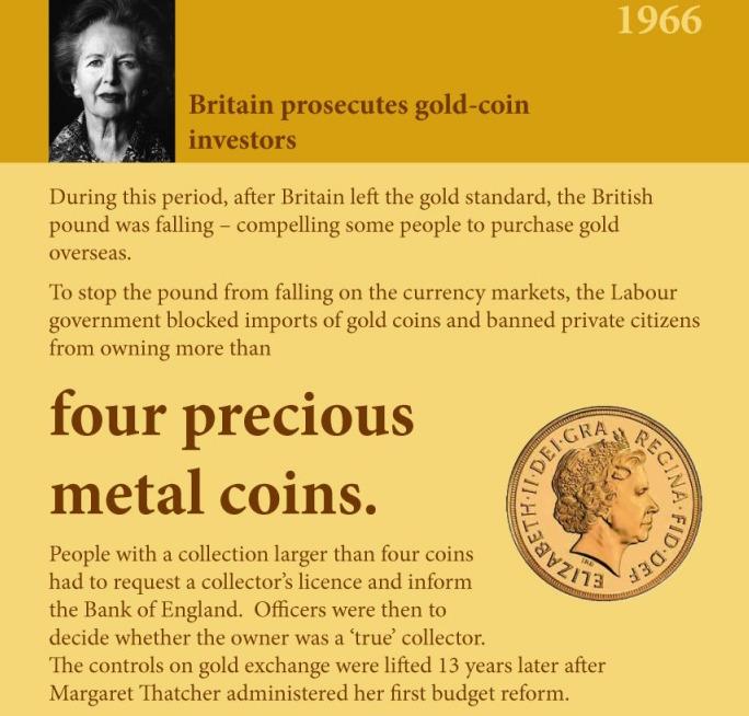 Gold confiscation Britain 1966 SD Bullion
