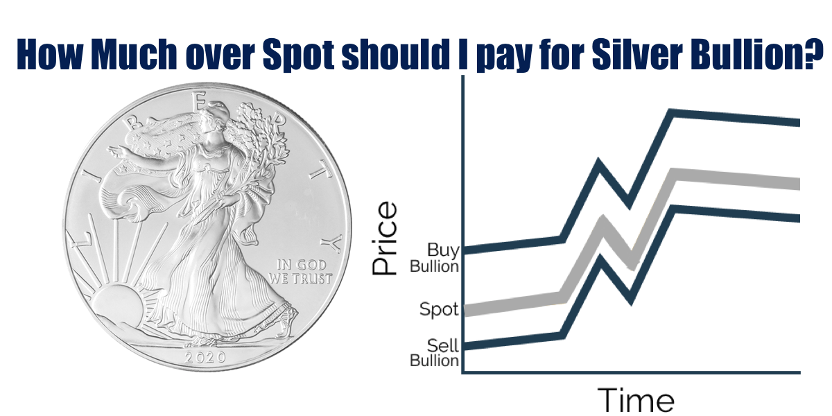 How Much over Spot should I pay for Silver Bullion?