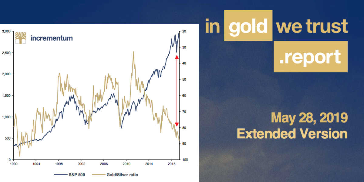 MMT? | Gold Silver Ratio Stock Market Divergence
