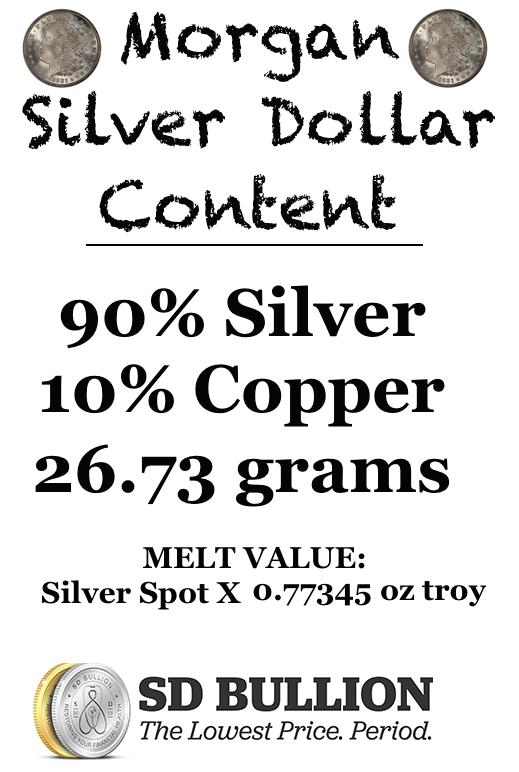 Morgan Dollar Silver Content Melt Value