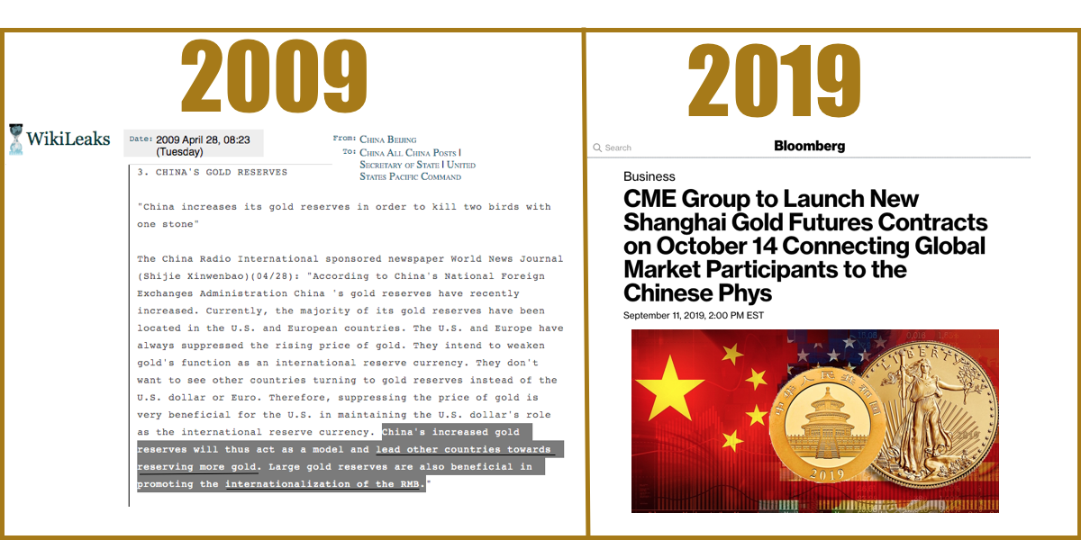 SGTReport: China Moving Into Comex Gold | SD Bullion CEO