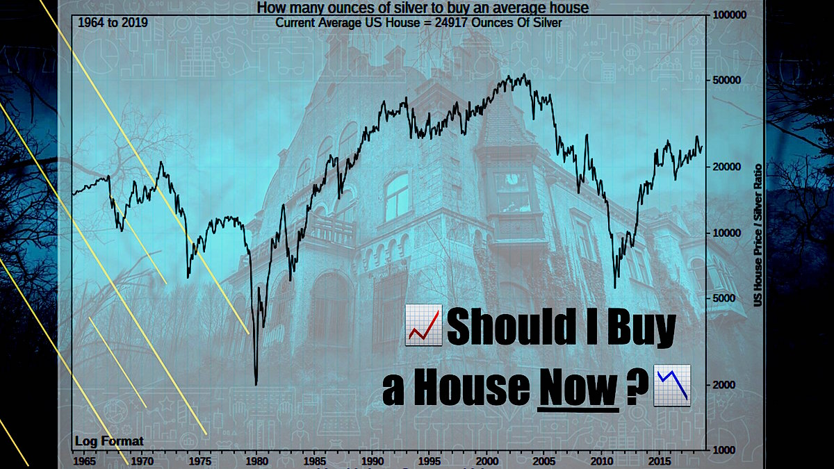 Should I buy a House? | Millions of Reasons to Wait