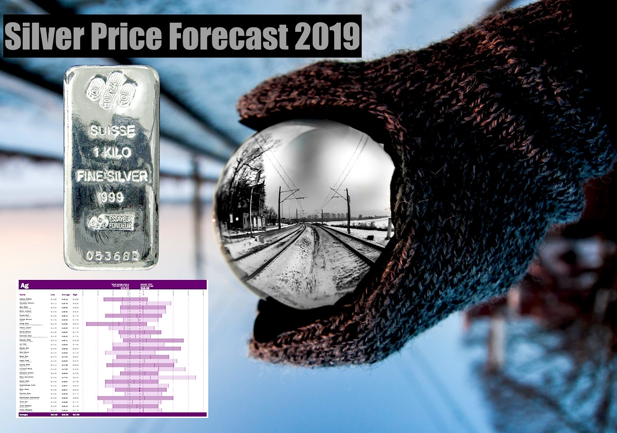 Silver Price Forecasts Silver Price Predictions for 2019 SD Bullion