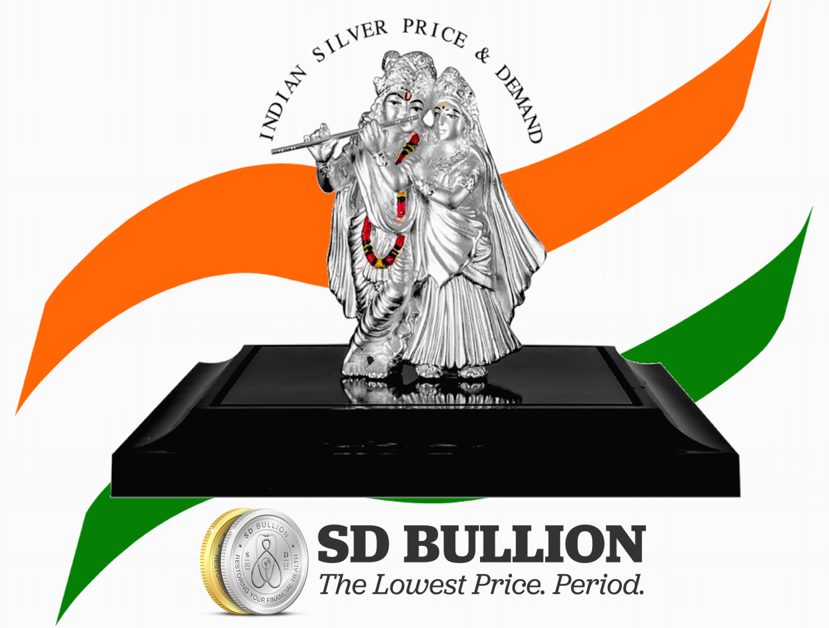 Silver Price in India | Silver Rate in India