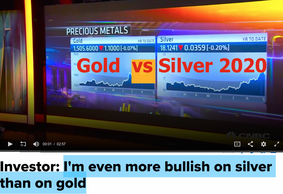 Silver vs Gold 2020s | Which is most Bullish?