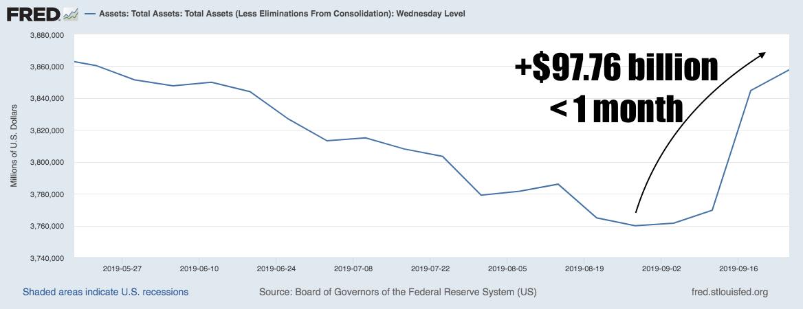 QE4 QE5 incoming?