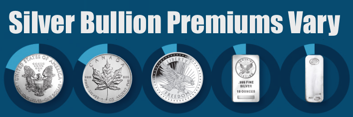 how much over spot should i pay for silver Silver Bullion Premiums Vary SD Bullion