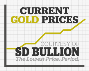 current gold price SD Bullion SDBullion.com