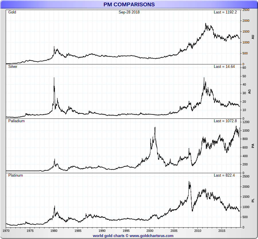 Silver Prices Today Current Live Spot Price Of Silver Per Ounce